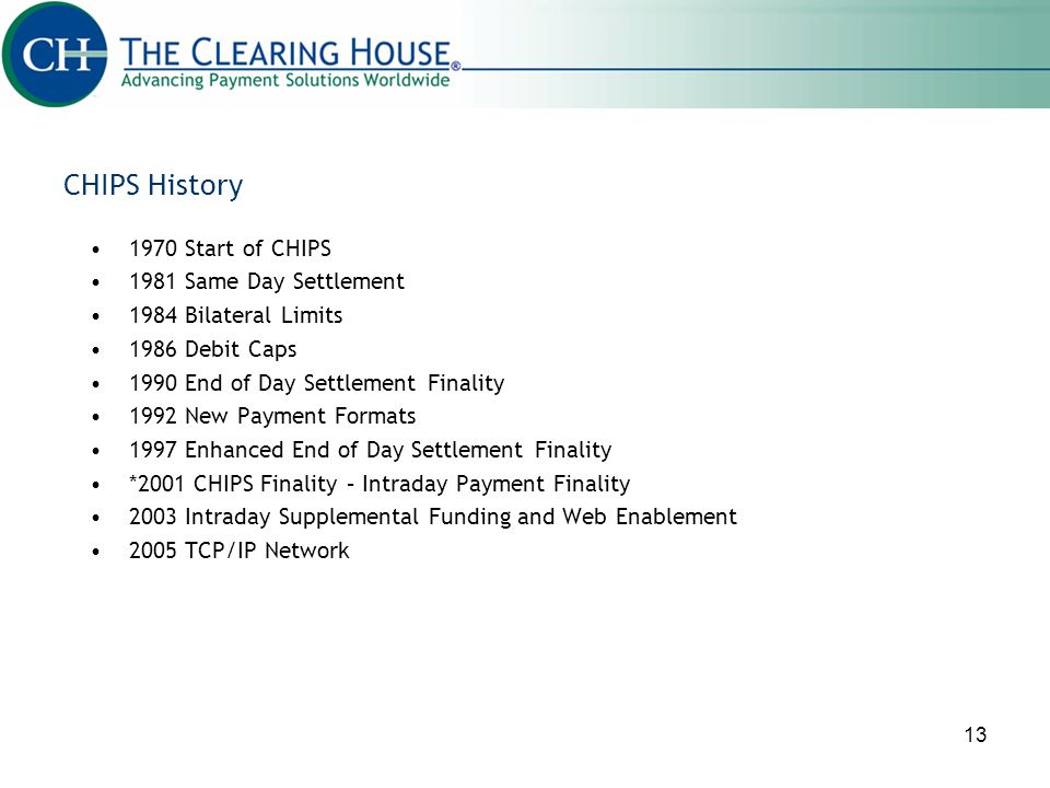 CHIPS History 1970 Start of CHIPS 1981 Same Day Settlement