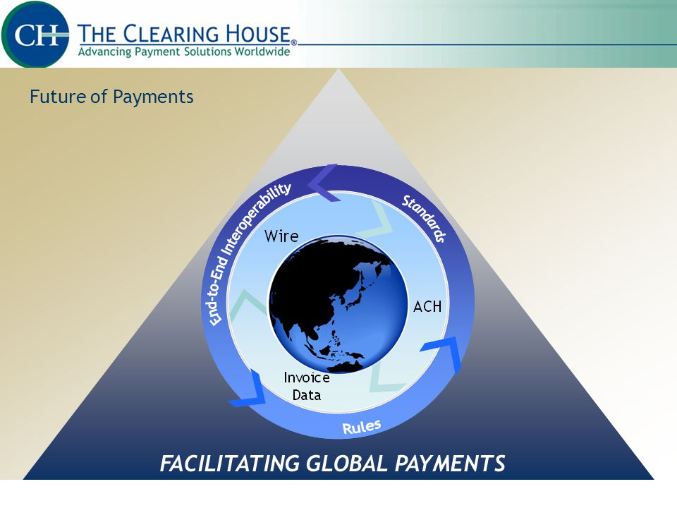 FACILITATING GLOBAL PAYMENTS