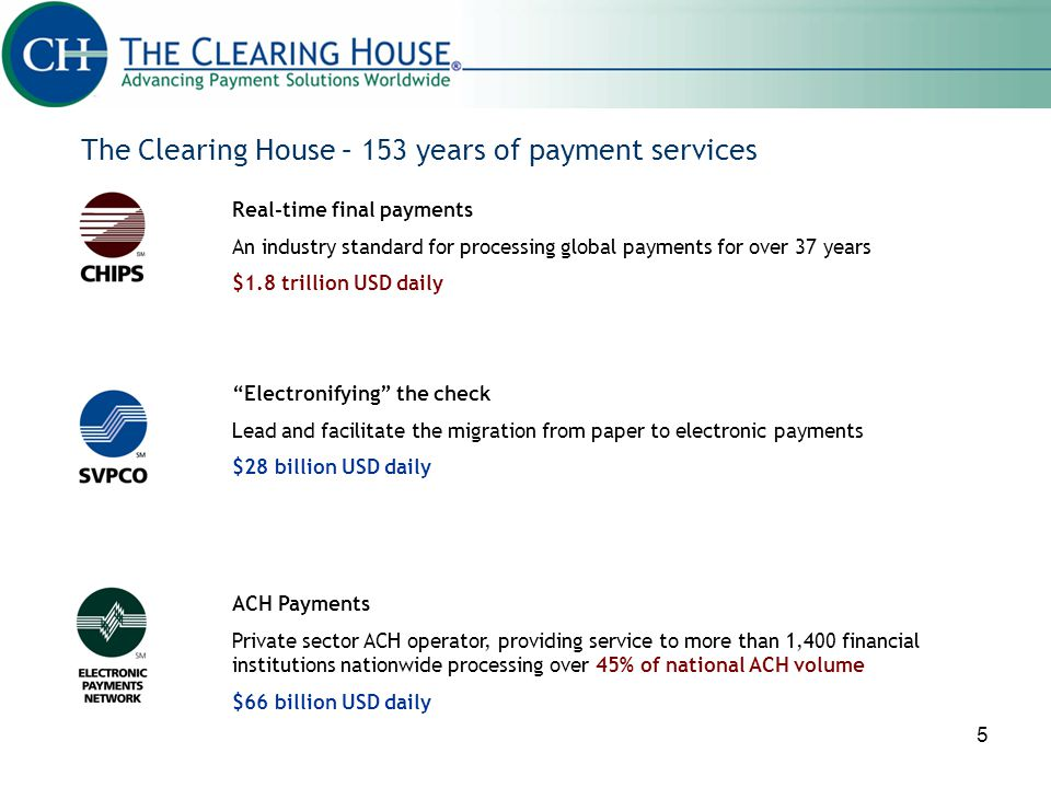 The Clearing House – 153 years of payment services