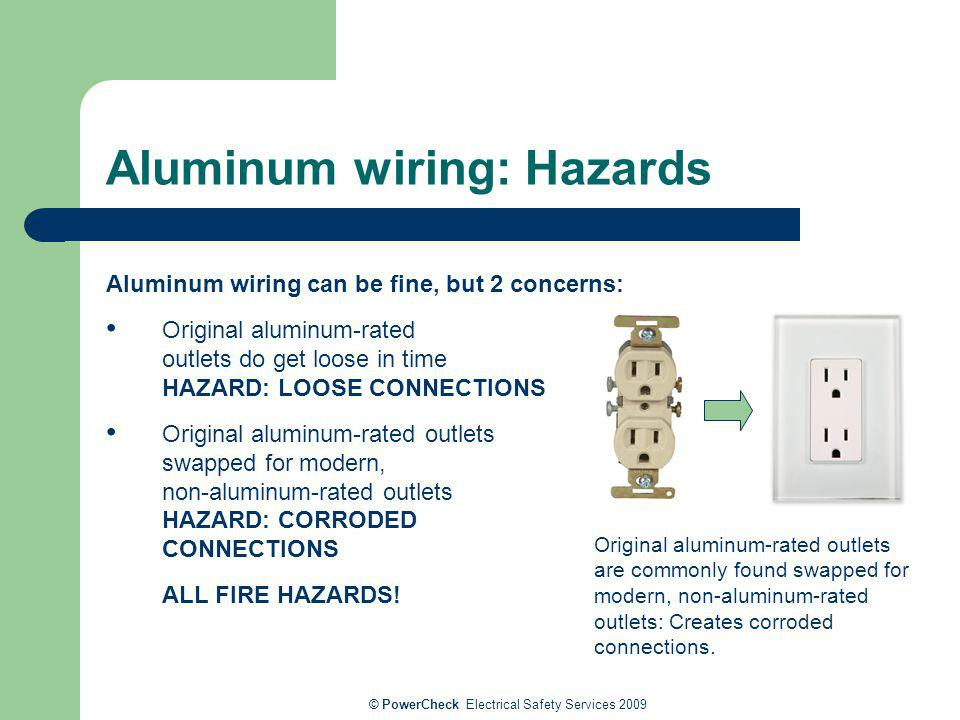 Aluminum wiring: Hazards
