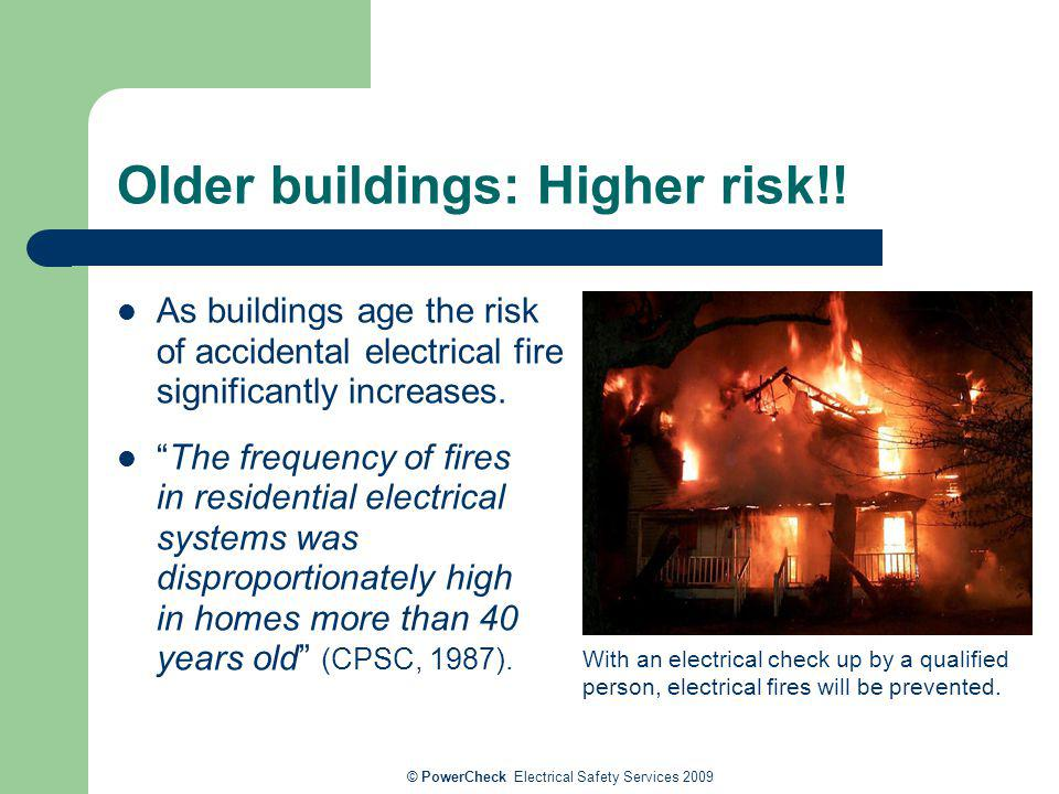 Older buildings: Higher risk!!