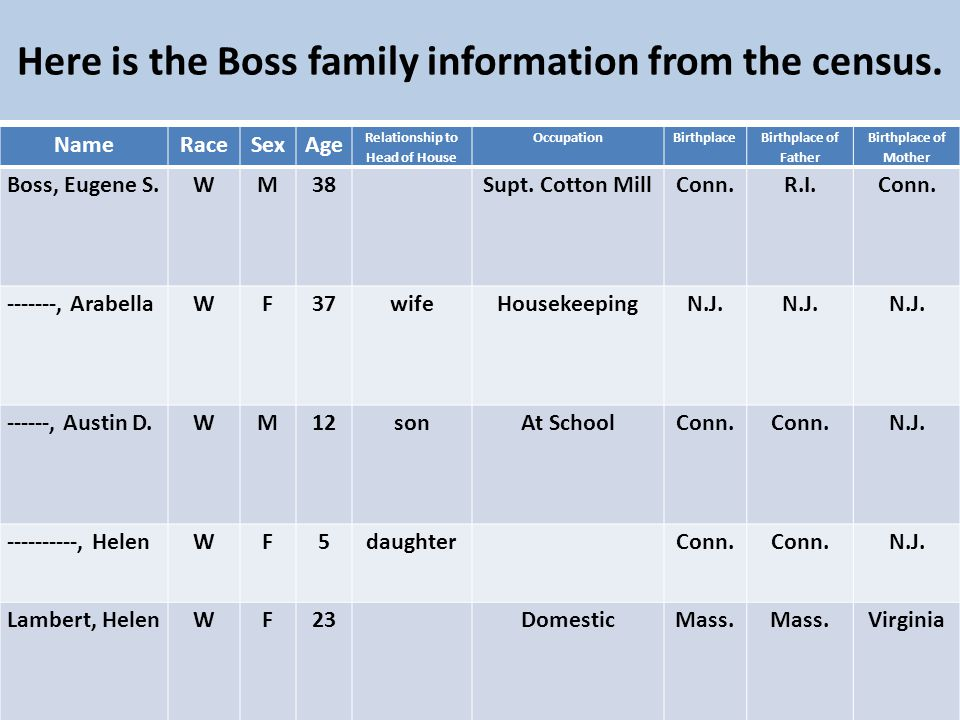 Here is the Boss family information from the census.