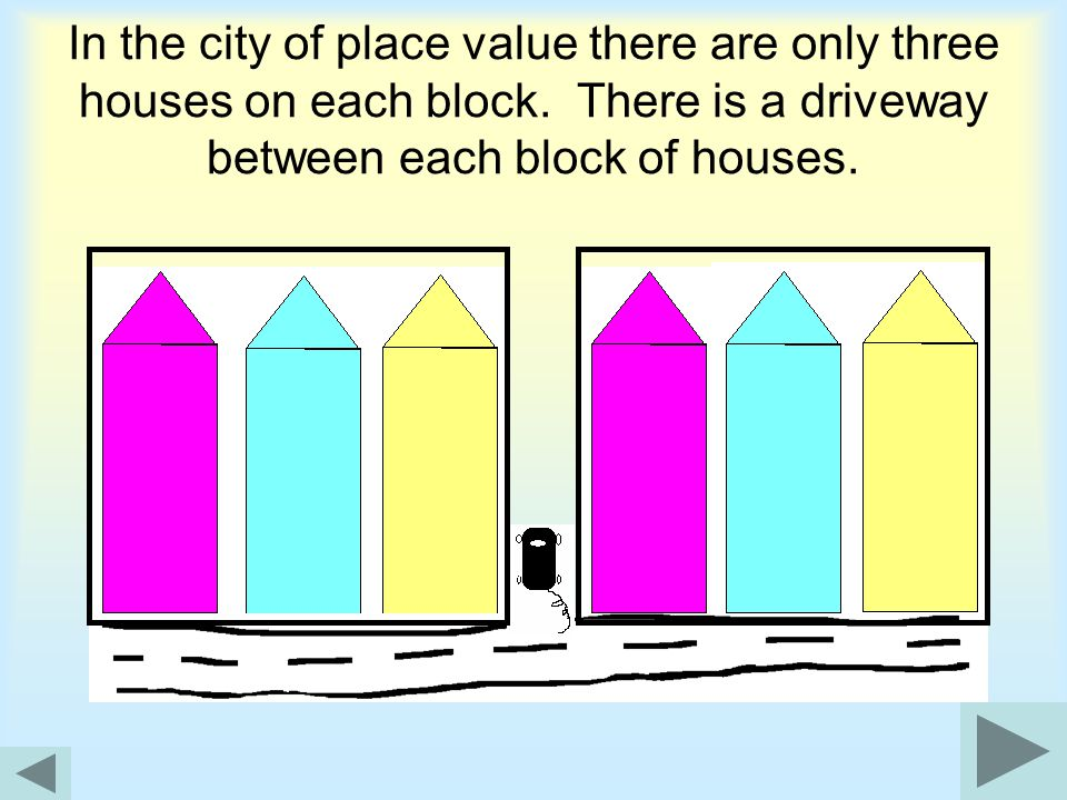 In the city of place value there are only three houses on each block