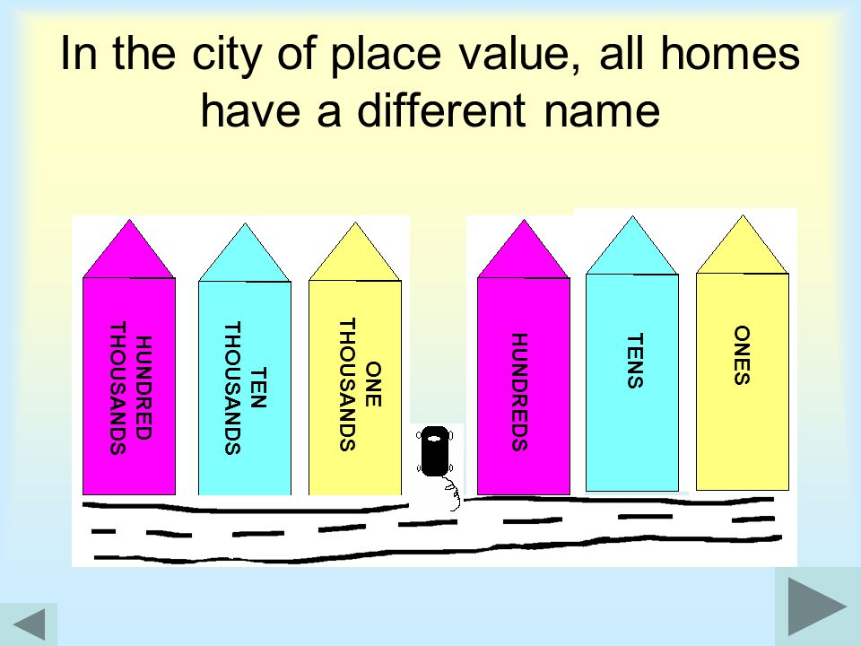 In the city of place value, all homes have a different name