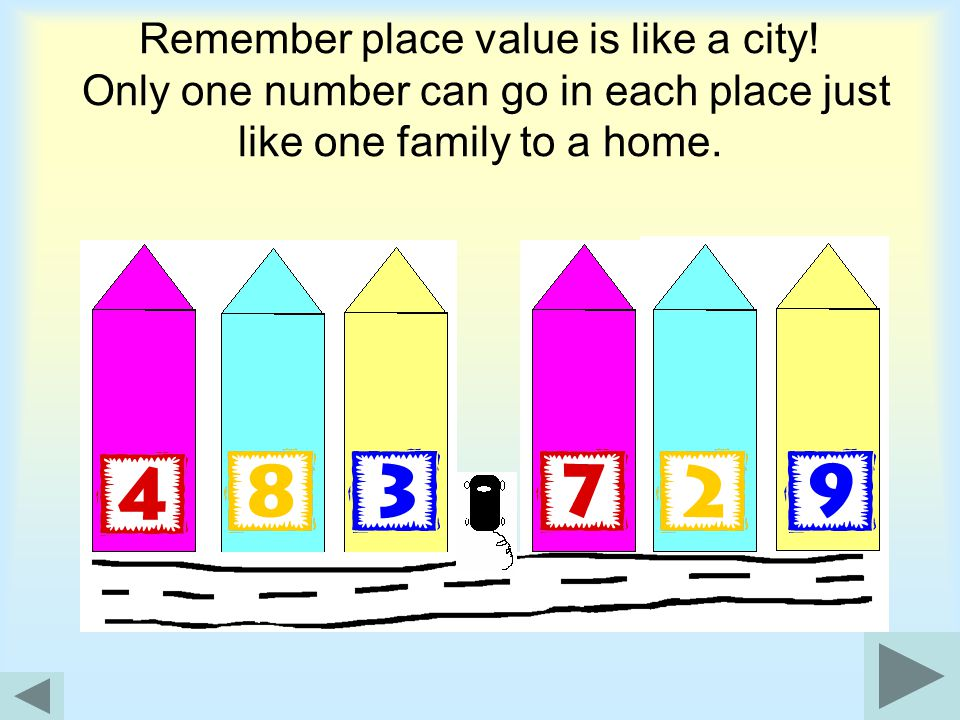 Remember place value is like a city