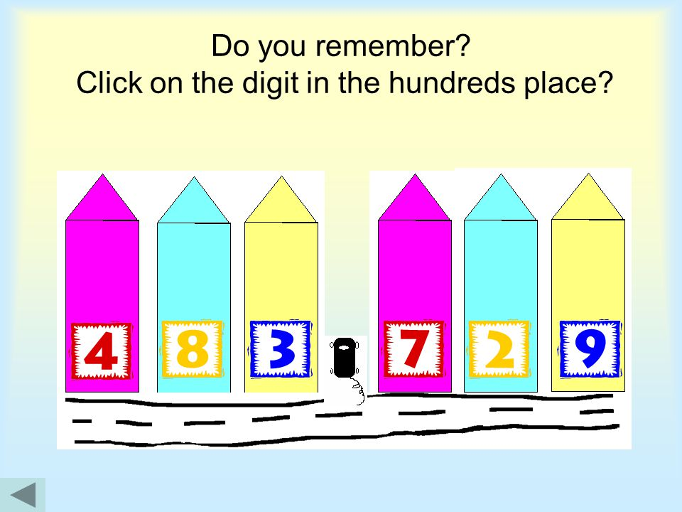 Do you remember Click on the digit in the hundreds place