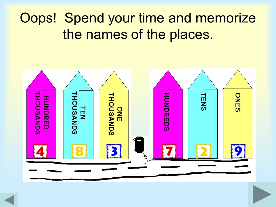 Oops! Spend your time and memorize the names of the places.