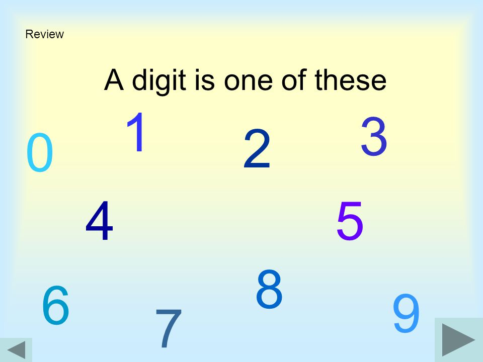 Review A digit is one of these 1 3 2 4 5 8 6 9 7