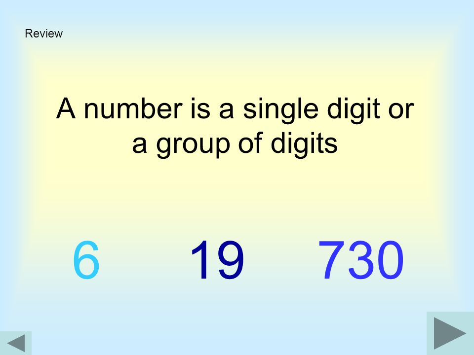 A number is a single digit or a group of digits