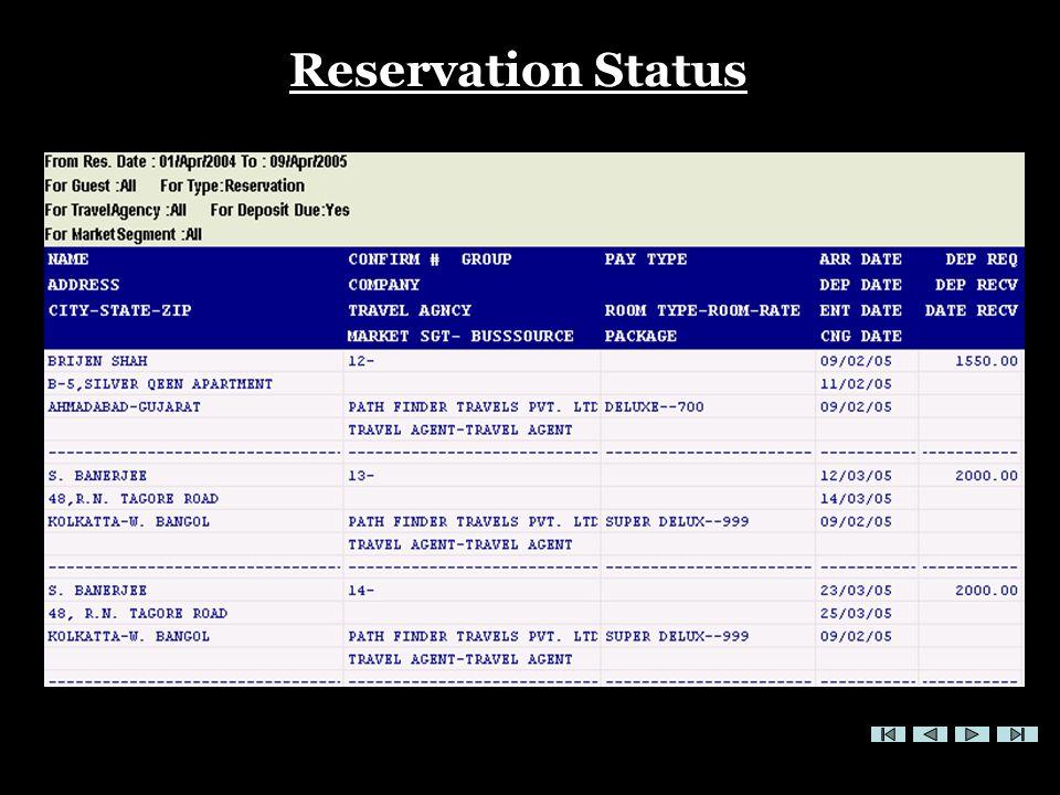 Reservation Status