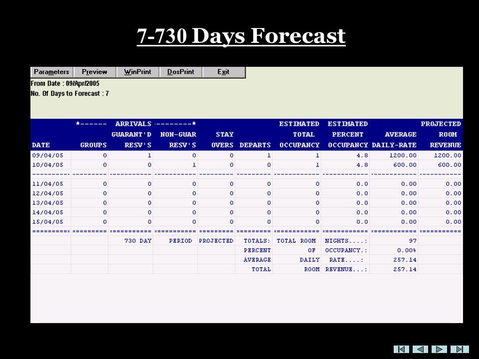 7-730 Days Forecast