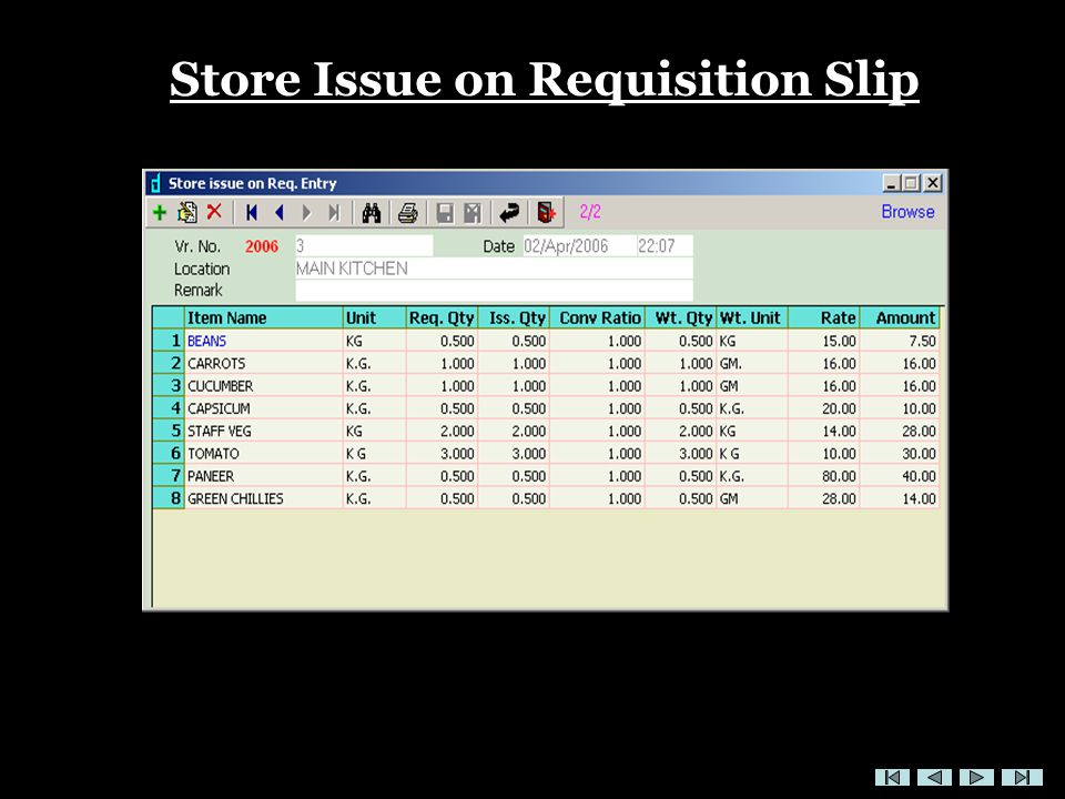 Store Issue on Requisition Slip