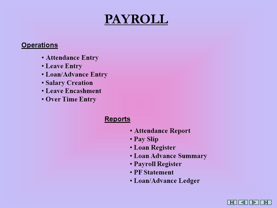 PAYROLL Operations Attendance Entry Leave Entry Loan/Advance Entry