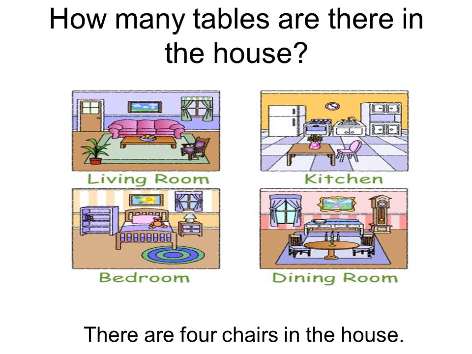 How many tables are there in the house