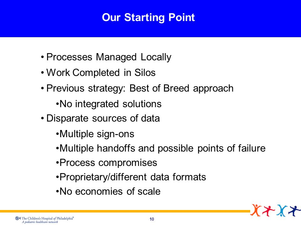 Our Starting Point Processes Managed Locally Work Completed in Silos