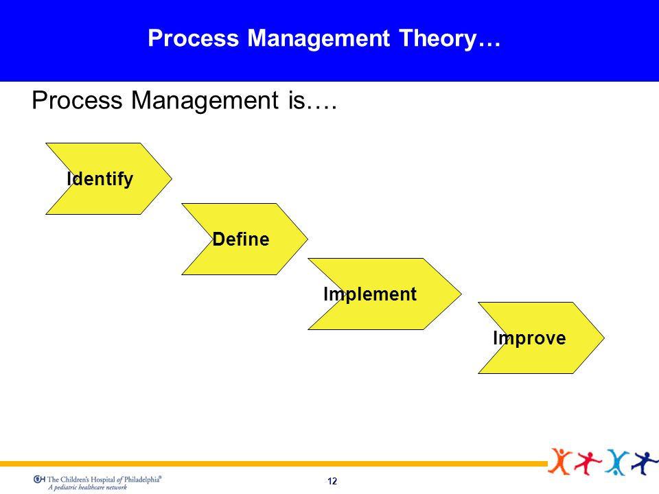 Process Management Theory…