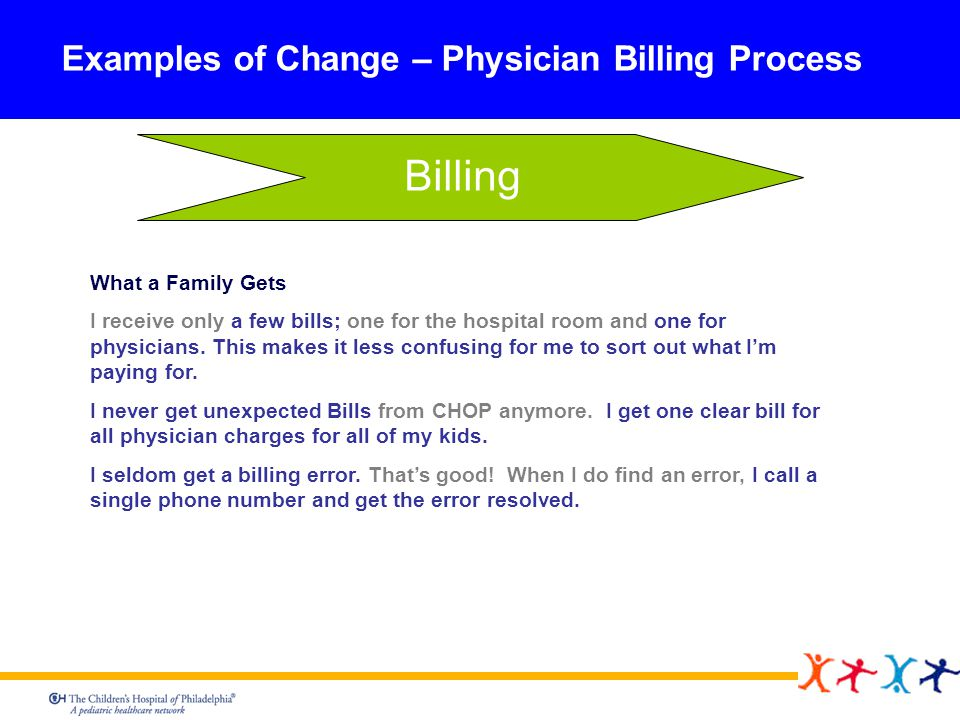 Billing Examples of Change – Physician Billing Process