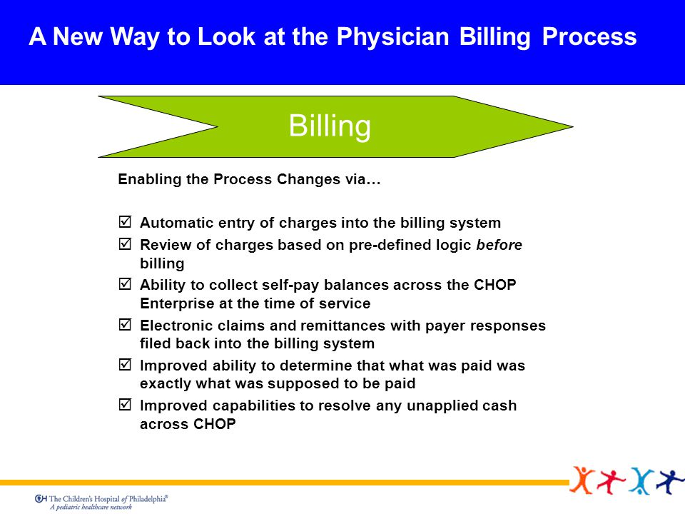 Billing A New Way to Look at the Physician Billing Process