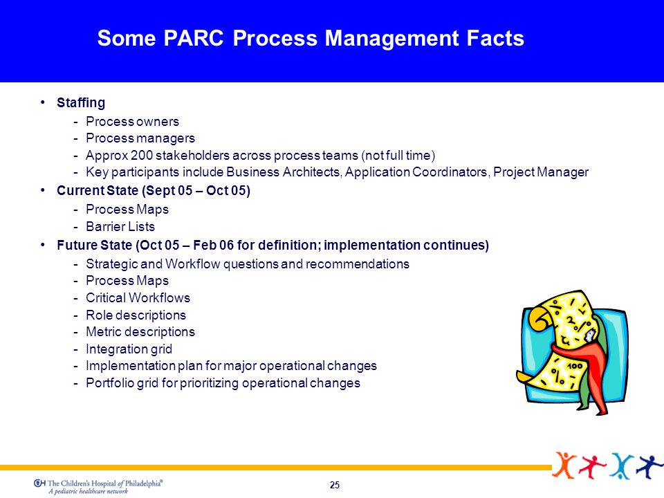 Some PARC Process Management Facts