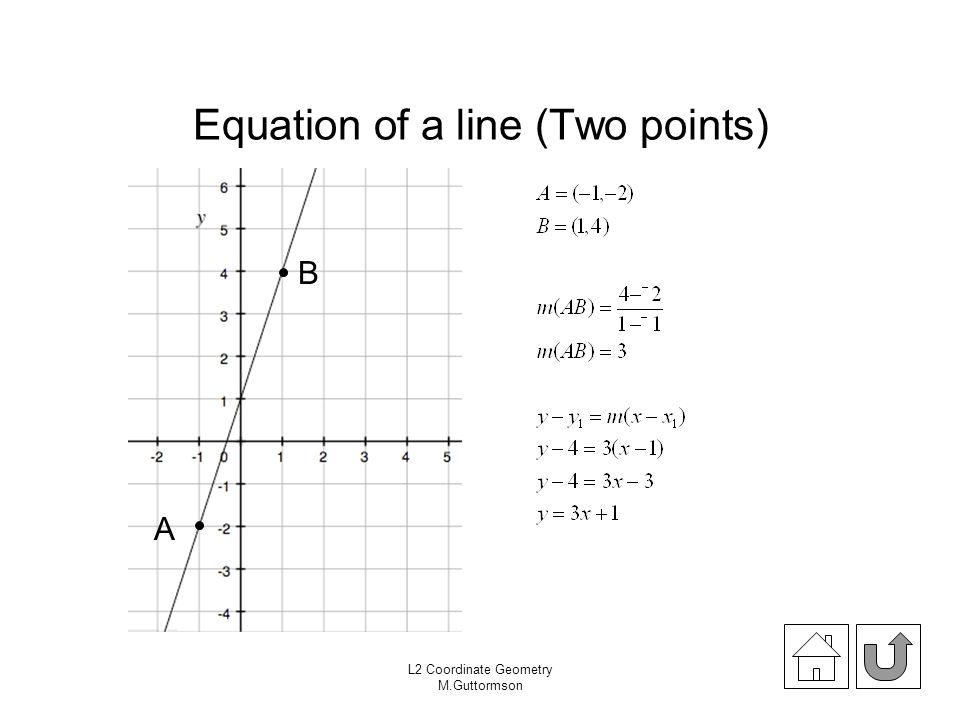 Equation of a line (Two points)