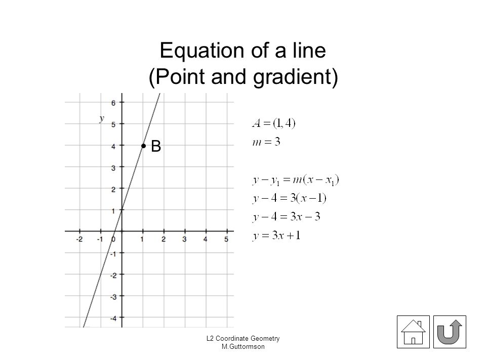 Equation of a line (Point and gradient)