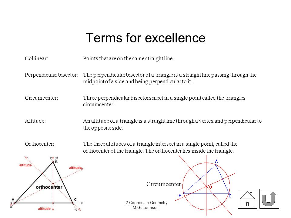 Terms for excellence Circumcenter