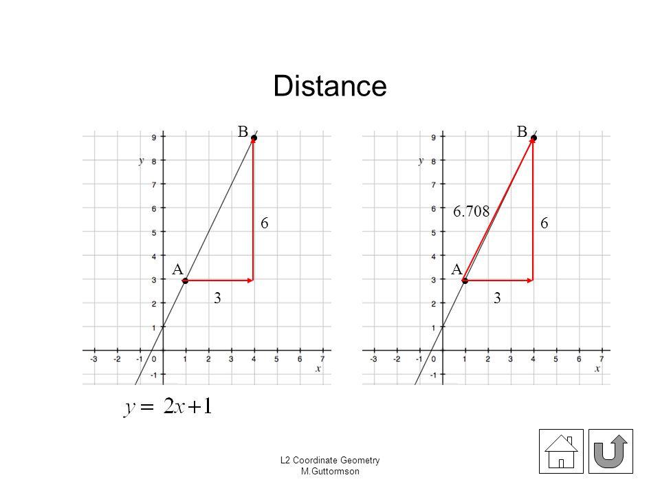 Distance B B 6.708 6 6 A A 3 3 L2 Coordinate Geometry M.Guttormson