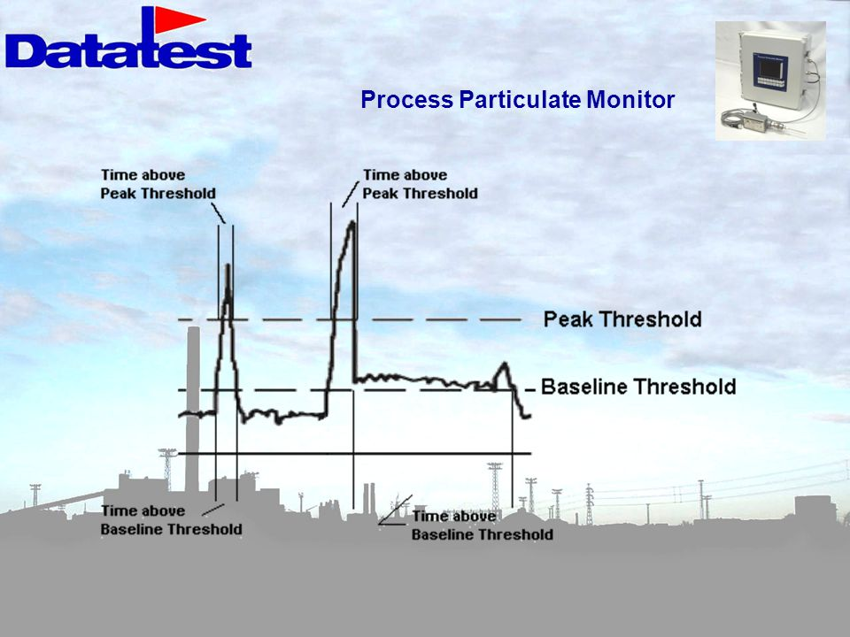 Process Particulate Monitor