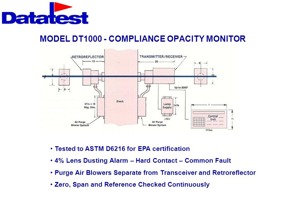 MODEL DT1000 - COMPLIANCE OPACITY MONITOR