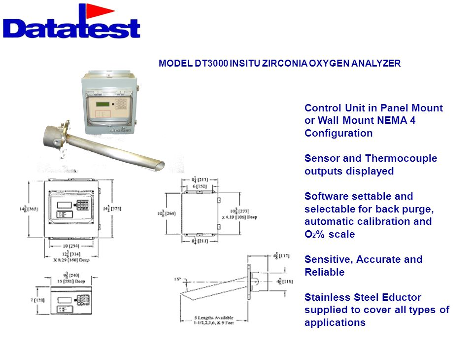 Control Unit in Panel Mount or Wall Mount NEMA 4 Configuration