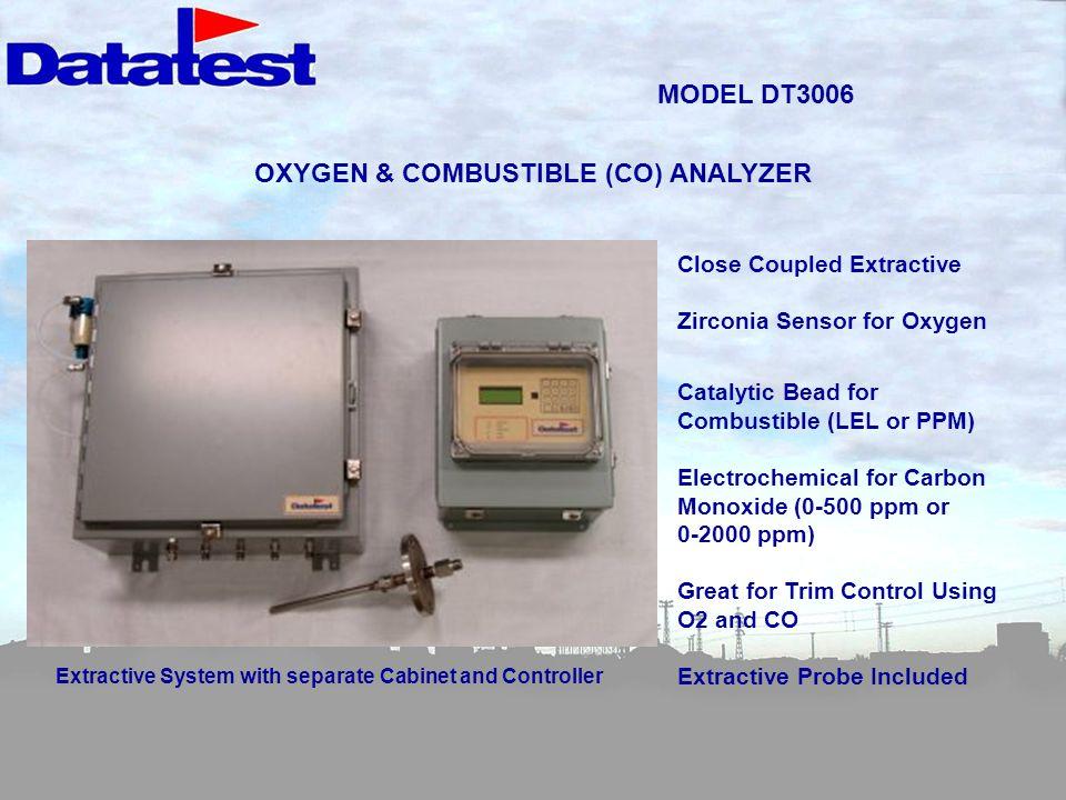 OXYGEN & COMBUSTIBLE (CO) ANALYZER