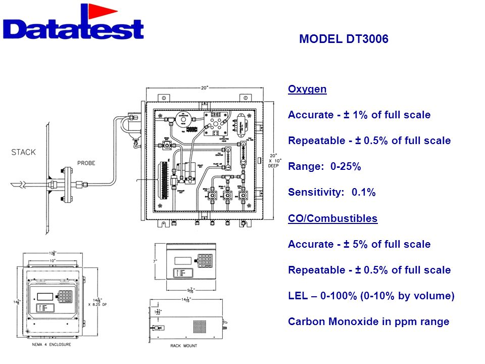 MODEL DT3006 Oxygen Accurate - ± 1% of full scale