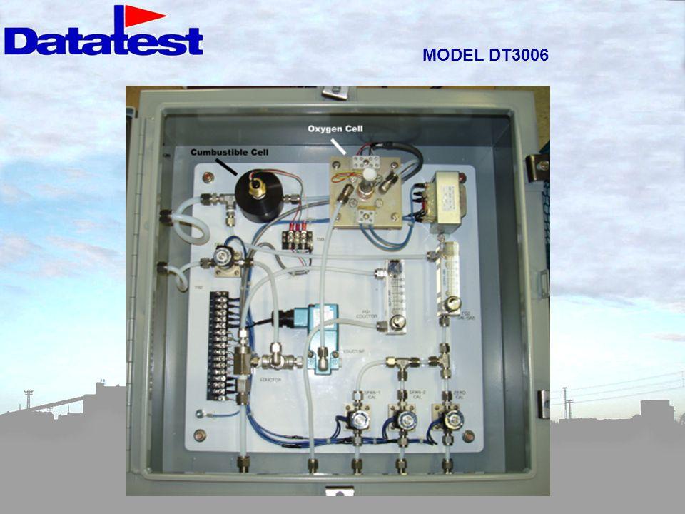 MODEL DT3006