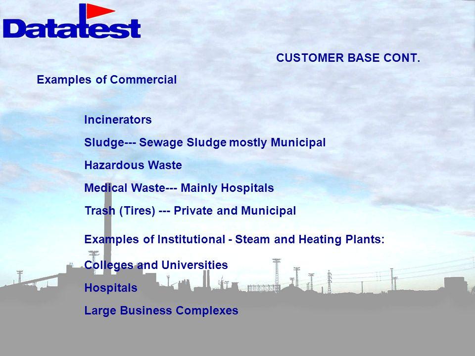 CUSTOMER BASE CONT. Examples of Commercial. Incinerators. Sludge--- Sewage Sludge mostly Municipal.