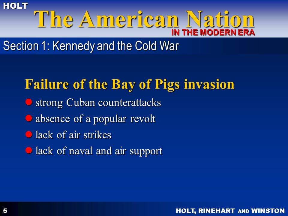 Failure of the Bay of Pigs invasion
