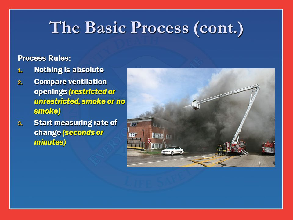 The Basic Process (cont.)
