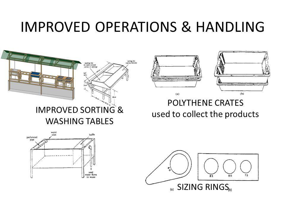 IMPROVED OPERATIONS & HANDLING