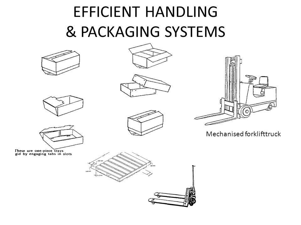 EFFICIENT HANDLING & PACKAGING SYSTEMS