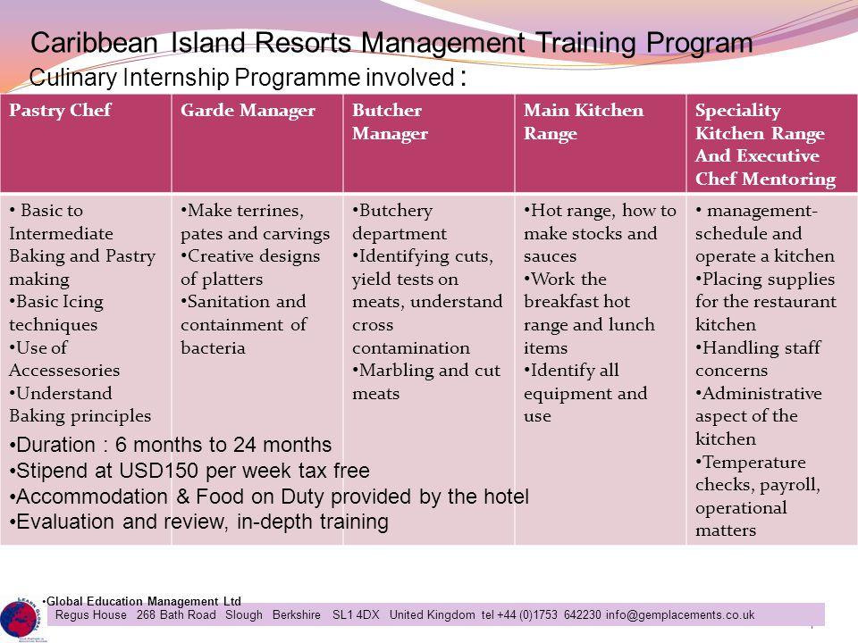Caribbean Island Resorts Management Training Program