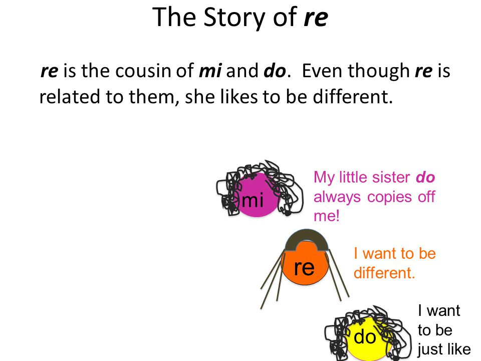 The Story of re re is the cousin of mi and do. Even though re is related to them, she likes to be different.