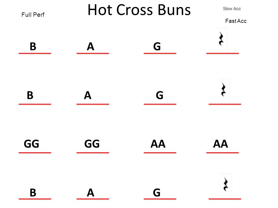 Hot Cross Buns Slow Acc. Full Perf. Fast Acc. B A G. B A G.