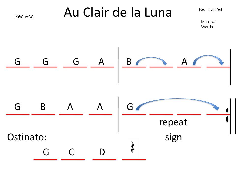 Au Clair de la Luna G G G A B A G B A A G repeat Ostinato: sign G G D