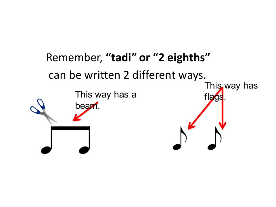 Remember, tadi or 2 eighths can be written 2 different ways.