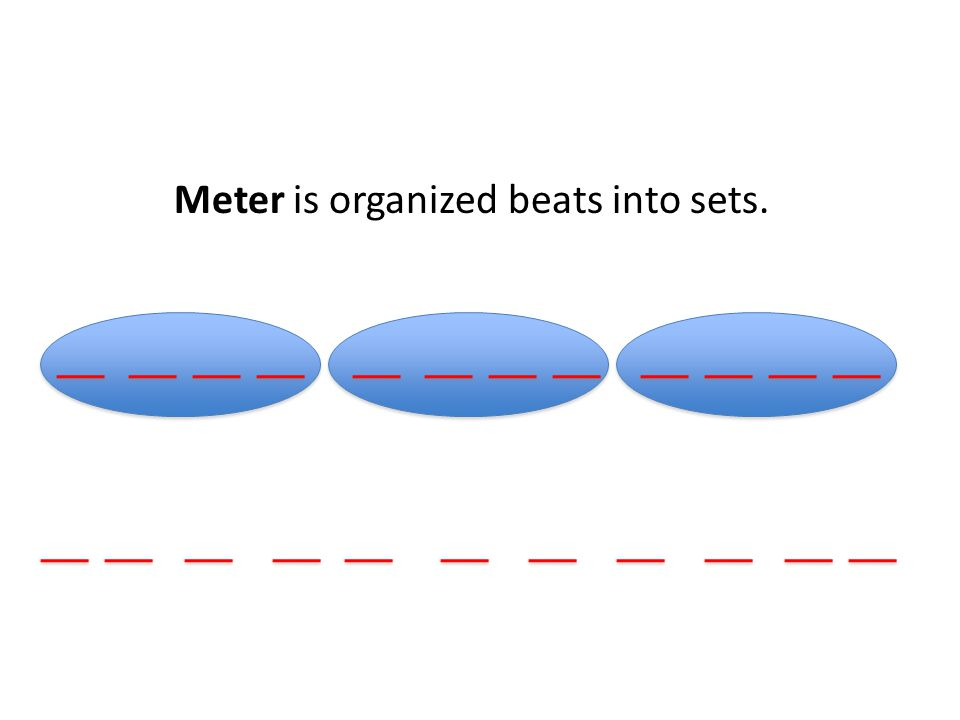 Meter is organized beats into sets.