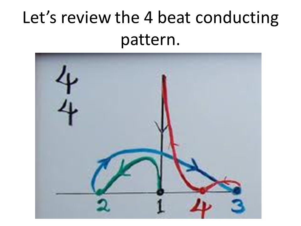 Let's review the 4 beat conducting pattern.