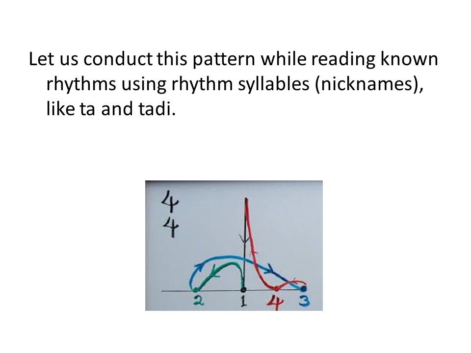 Let us conduct this pattern while reading known rhythms using rhythm syllables (nicknames), like ta and tadi.