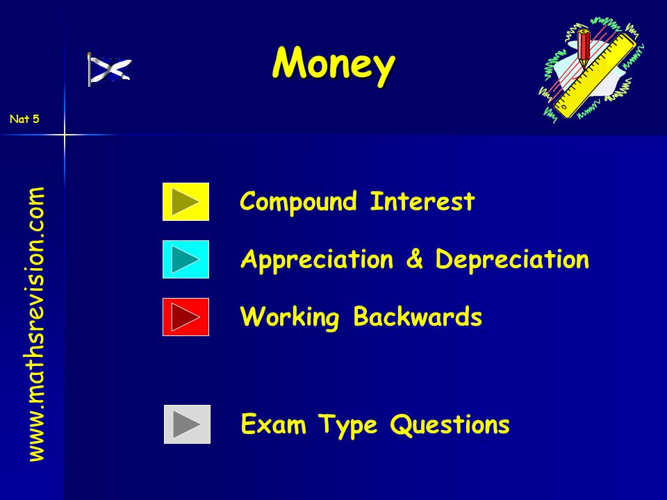 Money Compound Interest www.mathsrevision.com