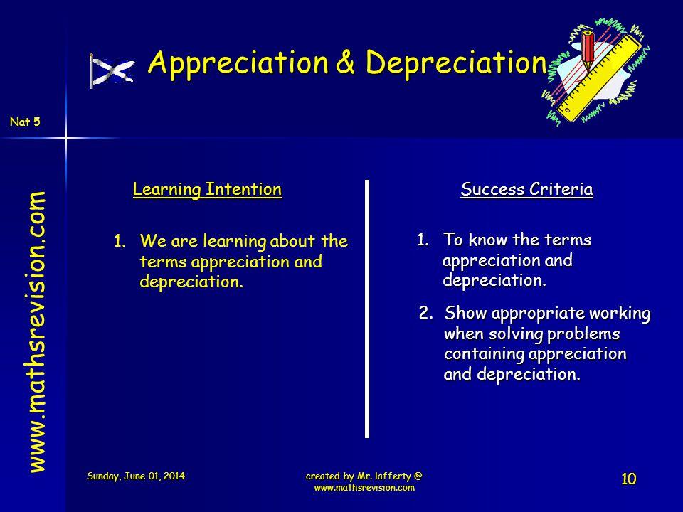 Appreciation & Depreciation