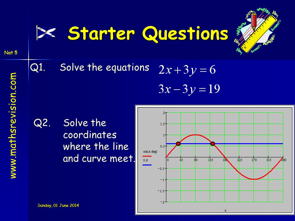 Starter Questions Q1. Solve the equations www.mathsrevision.com