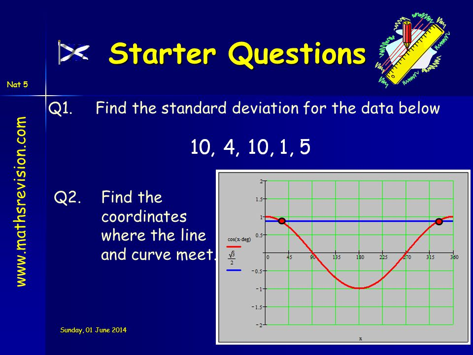 Starter Questions Q1. Find the standard deviation for the data below